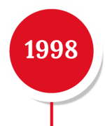 1lineadeltempo-1998
